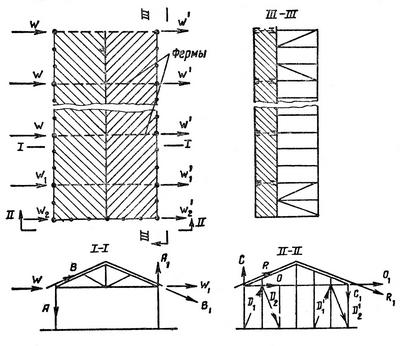 Схема каркасного здания с