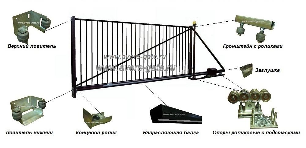 Комплектующие для ворот откатных своими руками